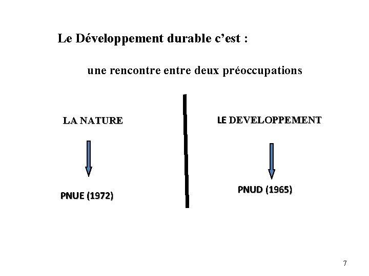 Le Développement durable c'est : une rencontre entre deux préoccupations LA NATURE PNUE (1972)