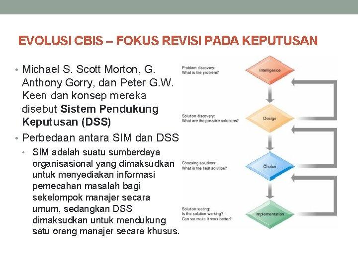EVOLUSI CBIS – FOKUS REVISI PADA KEPUTUSAN • Michael S. Scott Morton, G. Anthony