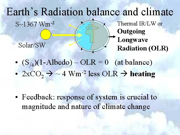 Earth's Radiation balance and climate S~1367 Wm-2 Solar/SW Thermal IR/LW or Outgoing Longwave Radiation