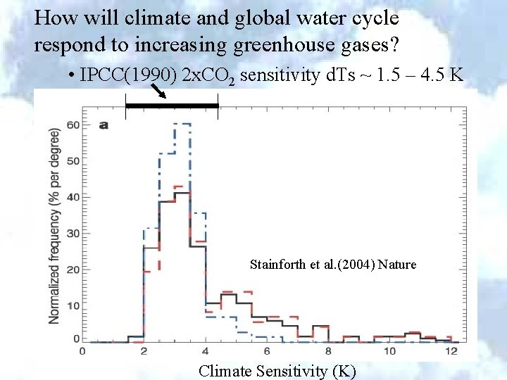 How will climate and global water cycle respond to increasing greenhouse gases? • IPCC(1990)