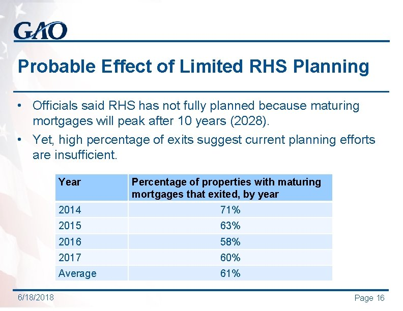 Probable Effect of Limited RHS Planning • Officials said RHS has not fully planned