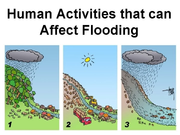 Human Activities that can Affect Flooding