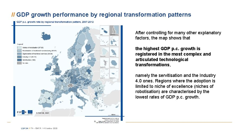 // GDP growth performance by regional transformation patterns After controlling for many other explanatory