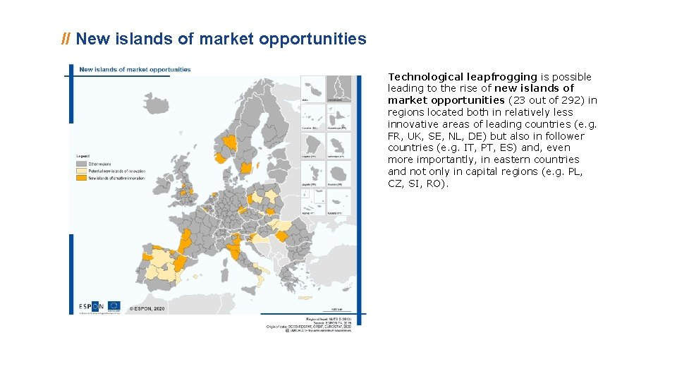 // New islands of market opportunities Technological leapfrogging is possible leading to the rise