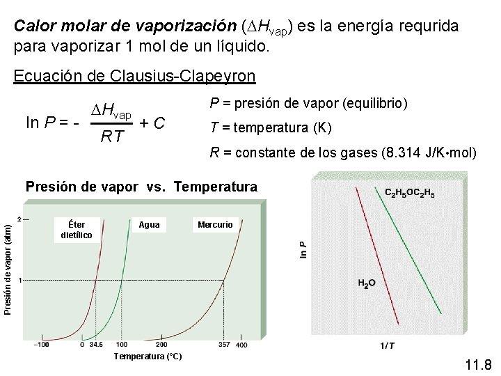 Calor molar de vaporización (DHvap) es la energía requrida para vaporizar 1 mol de