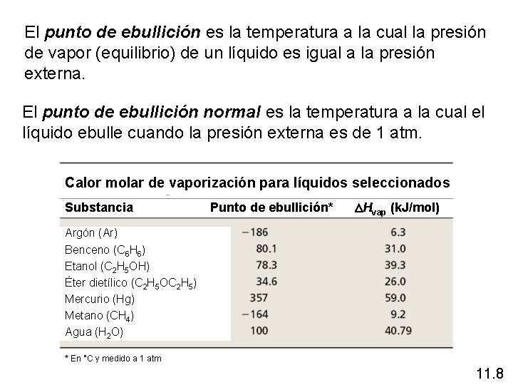 El punto de ebullición es la temperatura a la cual la presión de vapor