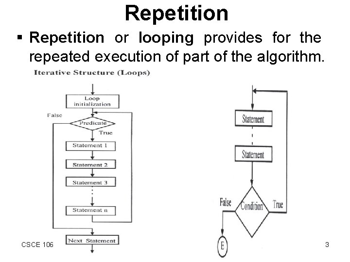 Repetition § Repetition or looping provides for the repeated execution of part of the