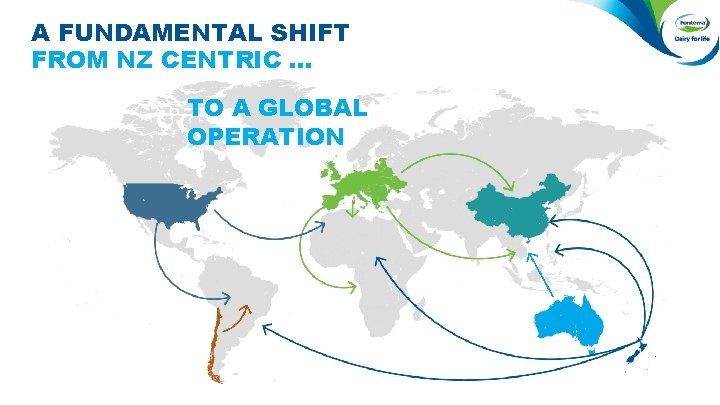 A FUNDAMENTAL SHIFT FROM NZ CENTRIC … TO A GLOBAL OPERATION