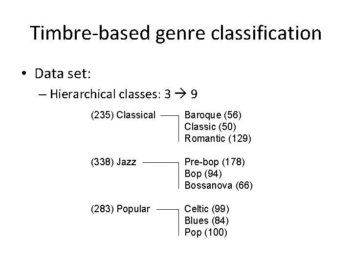 Timbre-based genre classification • Data set: – Hierarchical classes: 3 9 (235) Classical Baroque