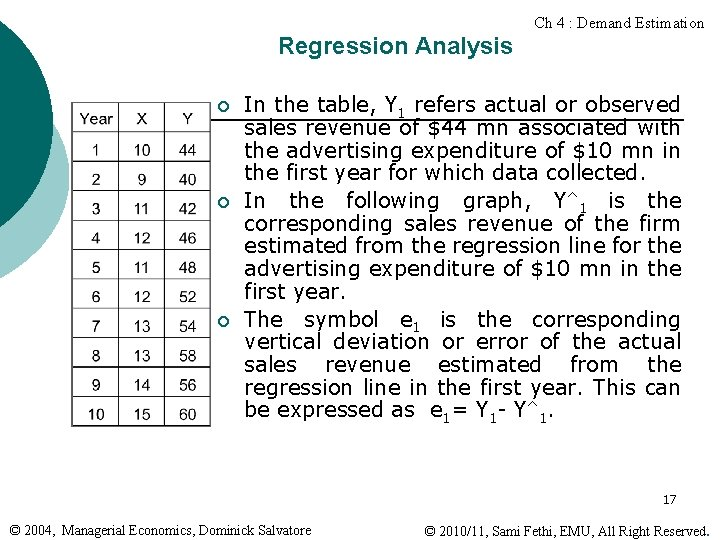 Ch 4 : Demand Estimation Regression Analysis ¡ ¡ ¡ In the table, Y