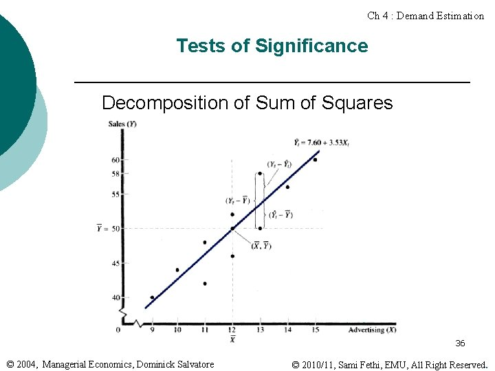 Ch 4 : Demand Estimation Tests of Significance Decomposition of Sum of Squares 36