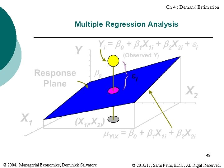 Ch 4 : Demand Estimation Multiple Regression Analysis 43 © 2004, Managerial Economics, Dominick
