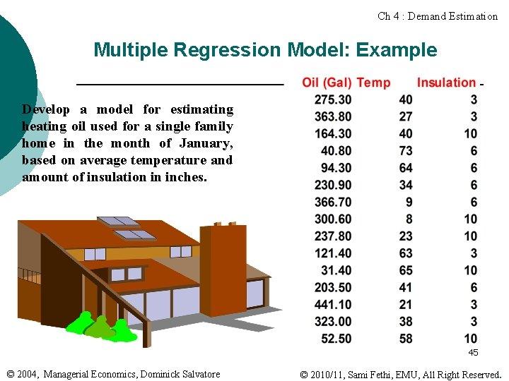 Ch 4 : Demand Estimation Multiple Regression Model: Example Develop a model for estimating