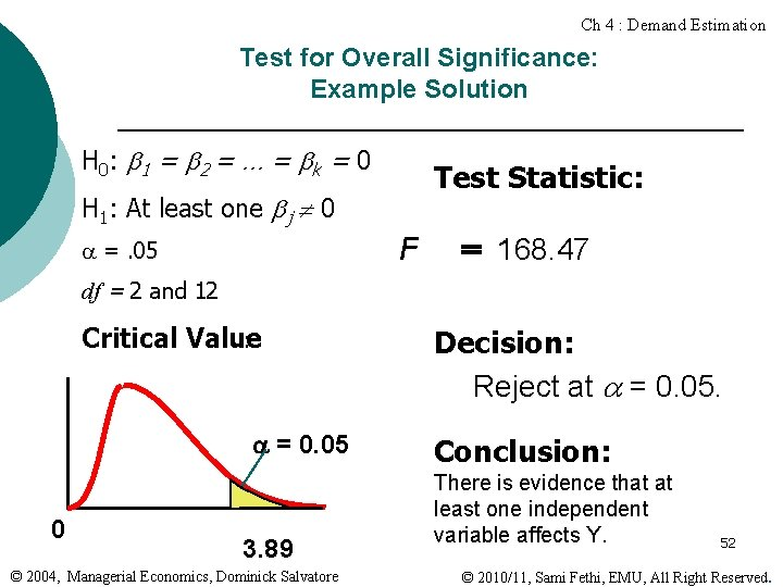 Ch 4 : Demand Estimation Test for Overall Significance: Example Solution H 0 :