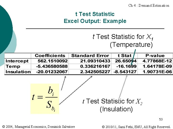 Ch 4 : Demand Estimation t Test Statistic Excel Output: Example t Test Statistic