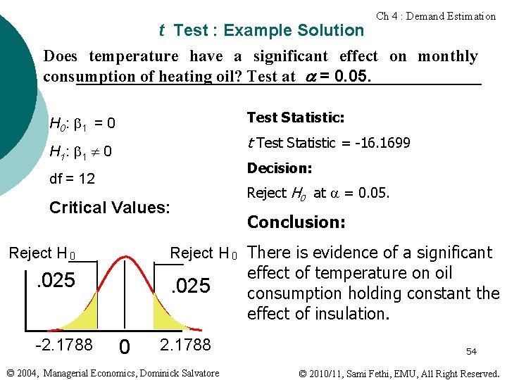 Ch 4 : Demand Estimation t Test : Example Solution Does temperature have a