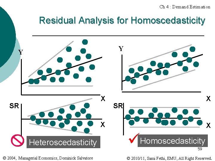Ch 4 : Demand Estimation Residual Analysis for Homoscedasticity Y Y X SR X