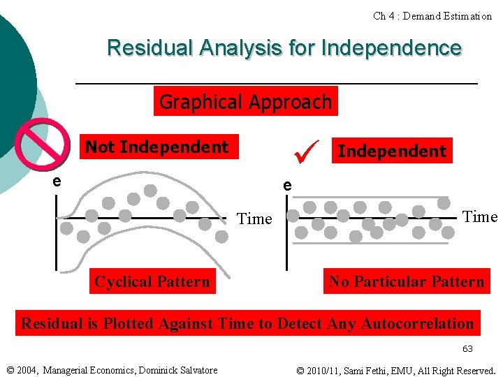 Ch 4 : Demand Estimation Residual Analysis for Independence Graphical Approach Not Independent e