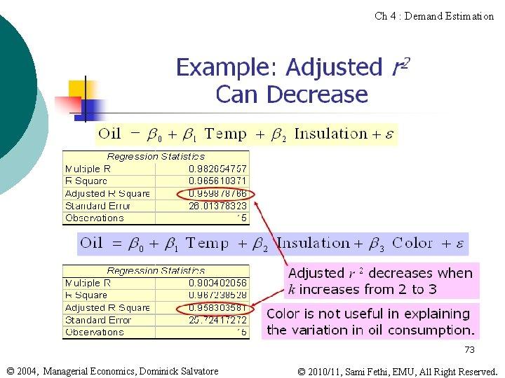 Ch 4 : Demand Estimation 73 © 2004, Managerial Economics, Dominick Salvatore © 2010/11,