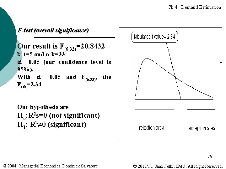 Ch 4 : Demand Estimation F-test (overall significance) Our result is F(6, 33)=20. 8432