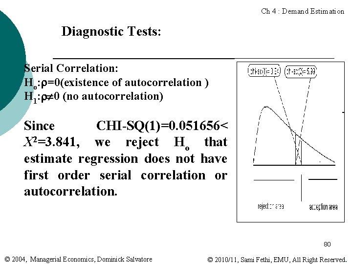 Ch 4 : Demand Estimation Diagnostic Tests: Serial Correlation: Ho: =0(existence of autocorrelation )