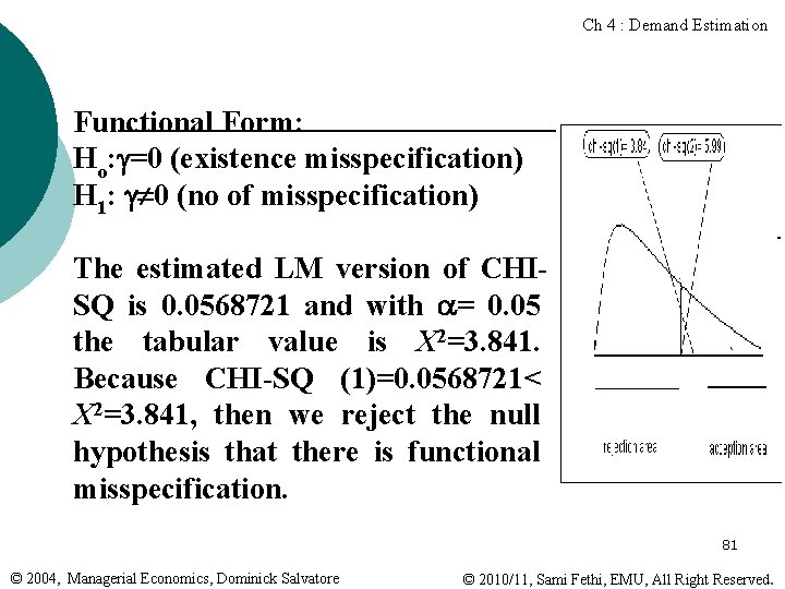 Ch 4 : Demand Estimation Functional Form: Ho: =0 (existence misspecification) H 1: 0