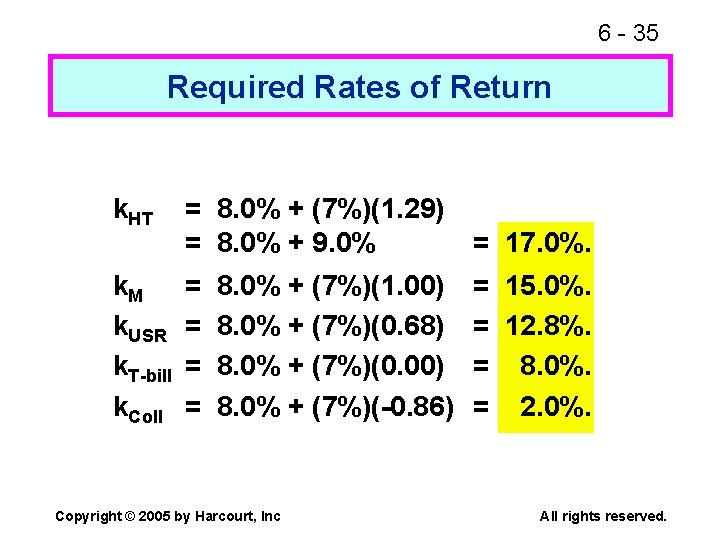 6 - 35 Required Rates of Return k. HT = 8. 0% + (7%)(1.