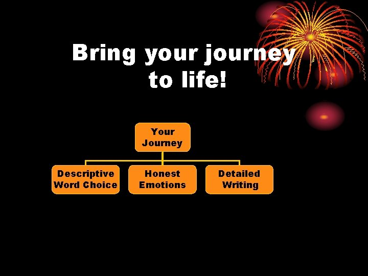 Bring your journey to life! Your Journey Descriptive Word Choice Honest Emotions Detailed Writing