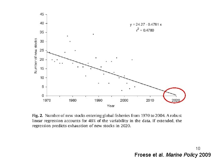 10 Froese et al. Marine Policy 2009
