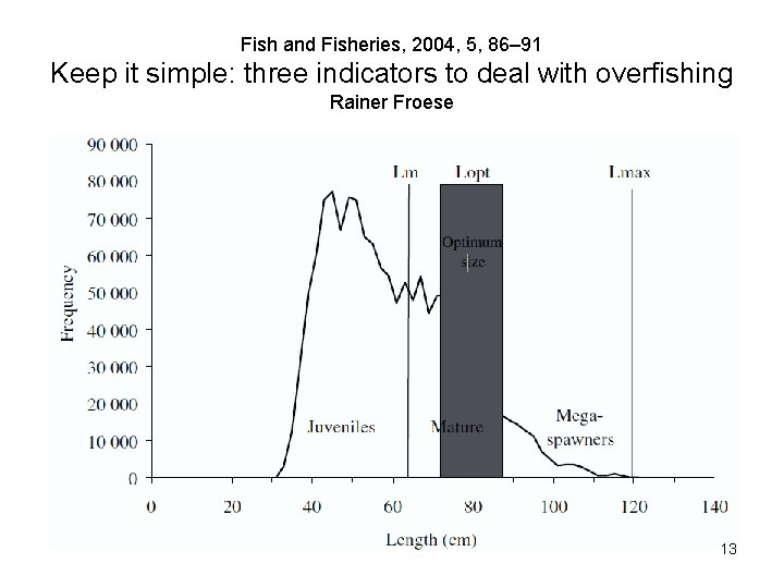 Fish and Fisheries, 2004, 5, 86– 91 Keep it simple: three indicators to deal
