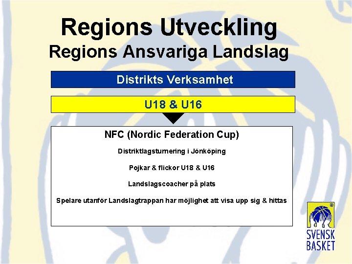 Regions Utveckling Regions Ansvariga Landslag Distrikts Verksamhet U 18 & U 16 NFC (Nordic