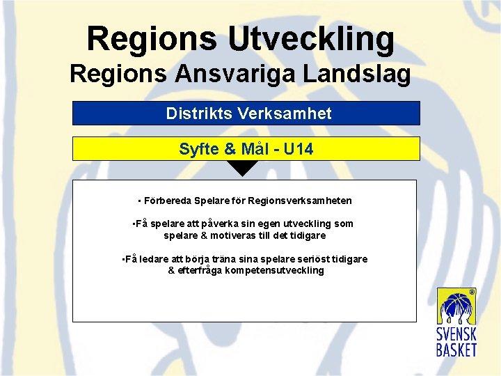 Regions Utveckling Regions Ansvariga Landslag Distrikts Verksamhet Syfte & Mål - U 14 •