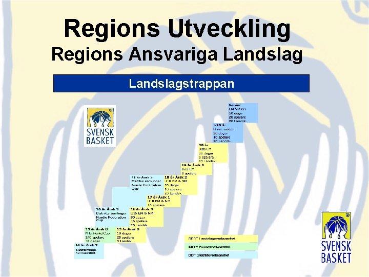 Regions Utveckling Regions Ansvariga Landslagstrappan