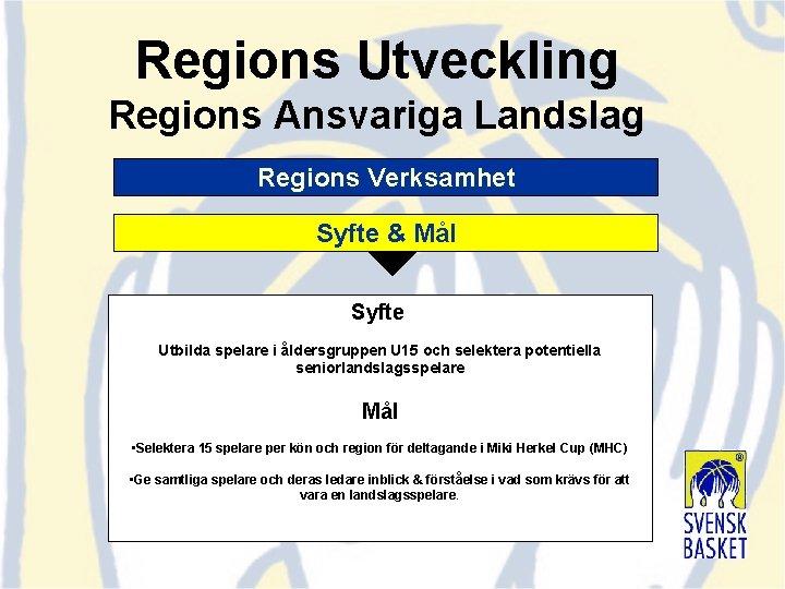 Regions Utveckling Regions Ansvariga Landslag Regions Verksamhet Syfte & Mål Syfte Utbilda spelare i