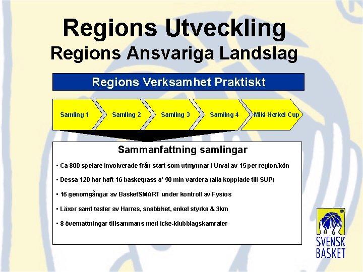 Regions Utveckling Regions Ansvariga Landslag Regions Verksamhet Praktiskt Samling 1 Samling 2 Samling 3