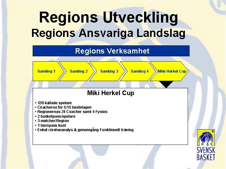 Regions Utveckling Regions Ansvariga Landslag Regions Verksamhet Samling 1 Samling 2 Samling 3 Samling