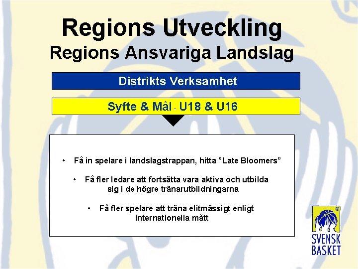 Regions Utveckling Regions Ansvariga Landslag Distrikts Verksamhet Syfte & Mål - U 18 &