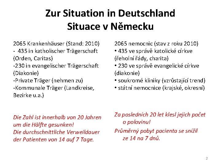 Zur Situation in Deutschland Situace v Německu 2065 Krankenhäuser (Stand: 2010) - 435 in