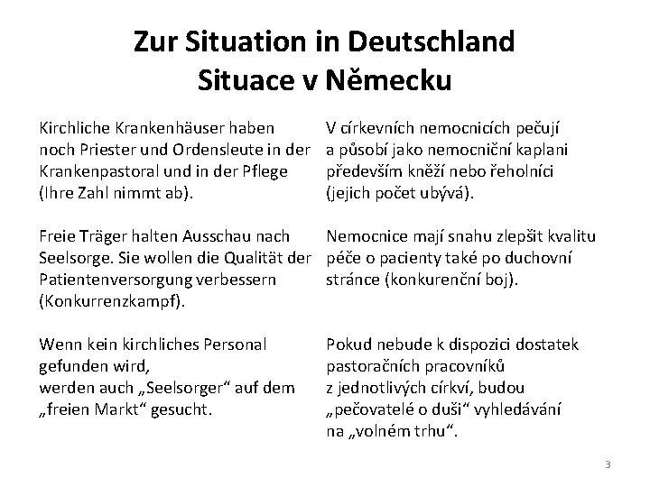 Zur Situation in Deutschland Situace v Německu Kirchliche Krankenhäuser haben noch Priester und Ordensleute