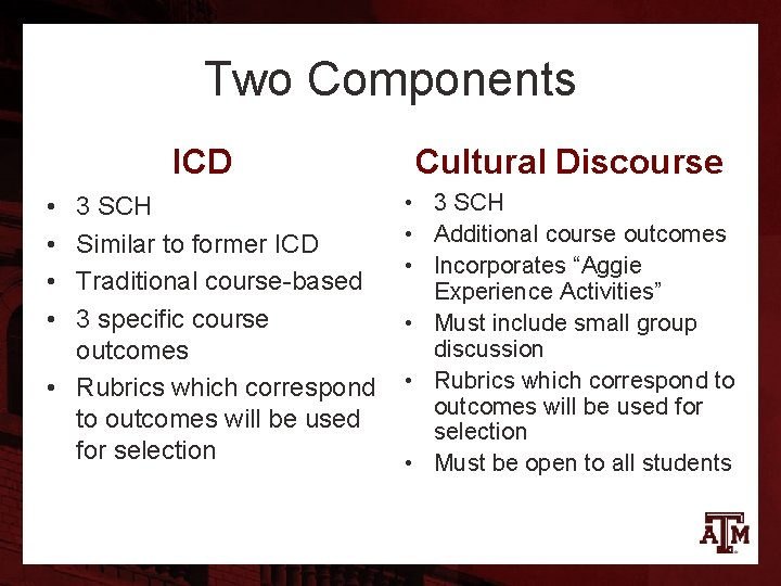 Two Components ICD • • 3 SCH Similar to former ICD Traditional course-based 3