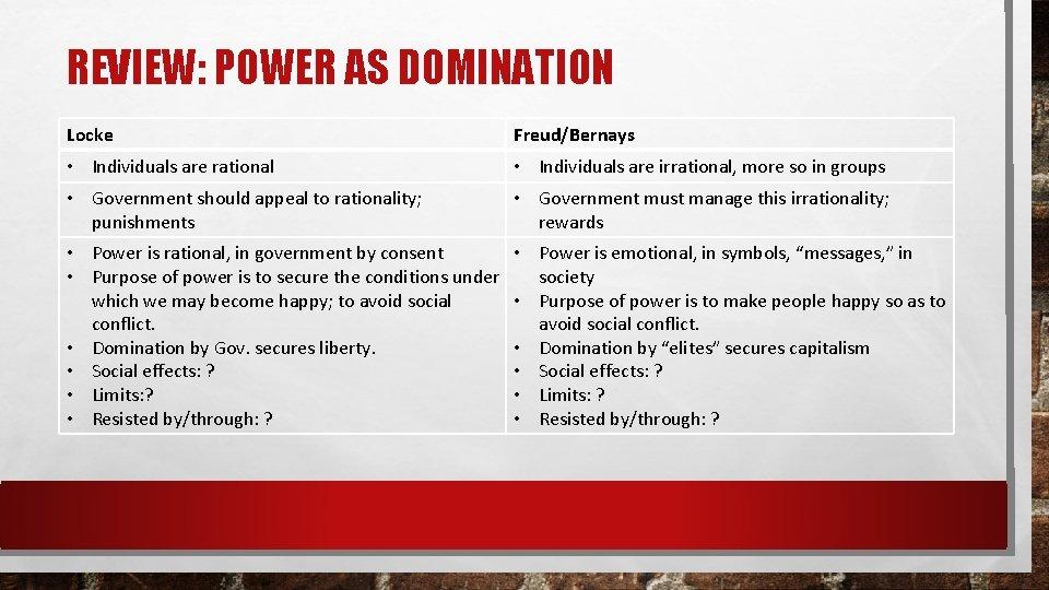 REVIEW: POWER AS DOMINATION Locke Freud/Bernays • Individuals are rational • Individuals are irrational,