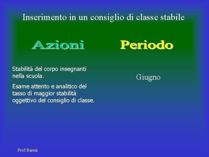 Inserimento in un consiglio di classe stabile Stabilità del corpo insegnanti nella scuola. Esame
