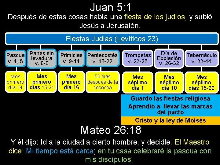 Juan 5: 1 Después de estas cosas había una fiesta de los judíos, y