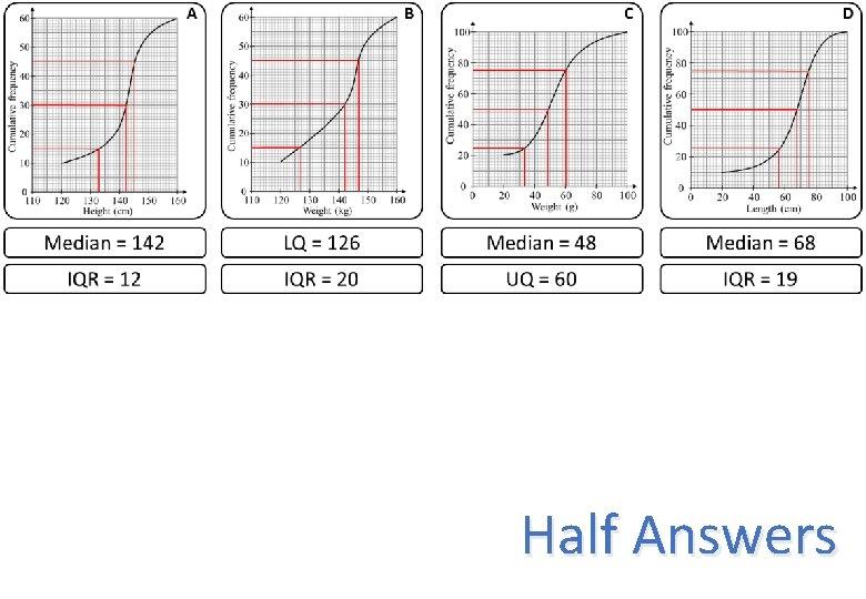 Half Answers