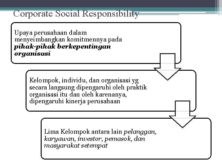 Corporate Social Responsibility Upaya perusahaan dalam menyeimbangkan komitmennya pada pihak-pihak berkepentingan organisasi Kelompok, individu,
