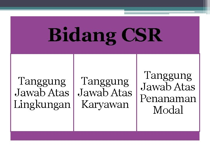 Bidang CSR Tanggung Jawab Atas Penanaman Lingkungan Karyawan Modal