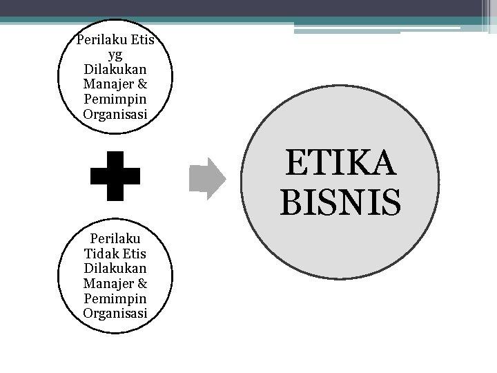Perilaku Etis yg Dilakukan Manajer & Pemimpin Organisasi ETIKA BISNIS Perilaku Tidak Etis Dilakukan
