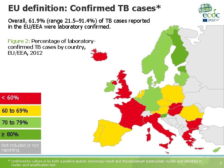 EU definition: Confirmed TB cases* Overall, 61. 9% (range 21. 5– 91. 4%) of