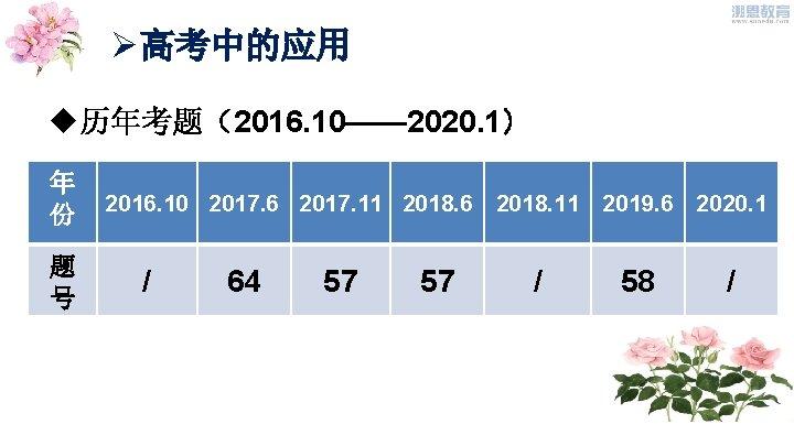 Ø高考中的应用 u历年考题(2016. 10—— 2020. 1) 年 份 题 号 2016. 10 2017. 6 2017.