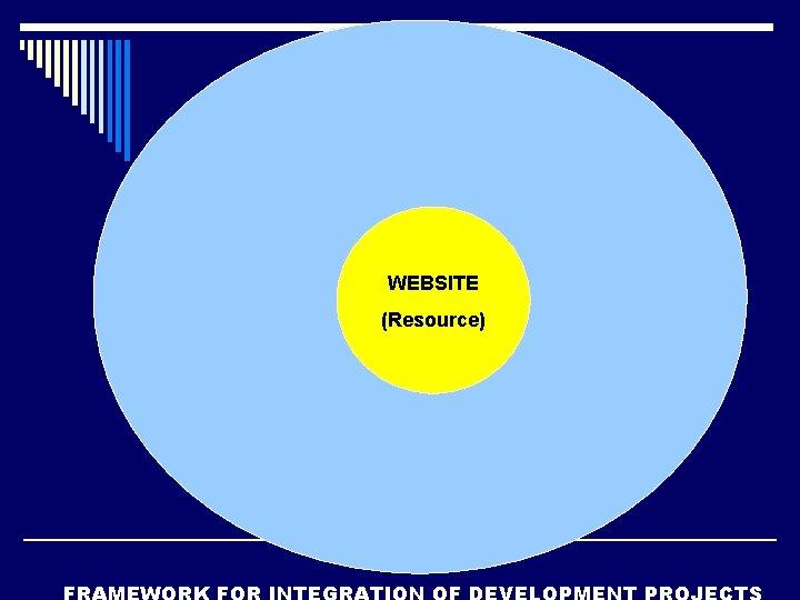 WEBSITE (Resource)